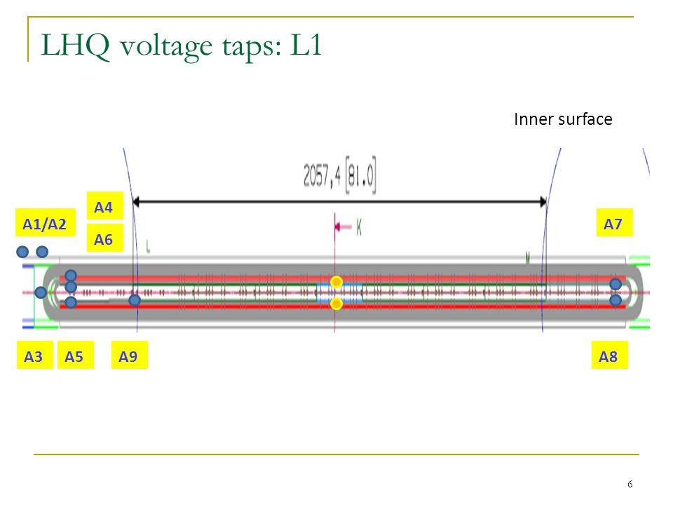LHQ voltage taps: L2/LE 7 B1B1 B2 B3 B5 B8 B4 Outer surface