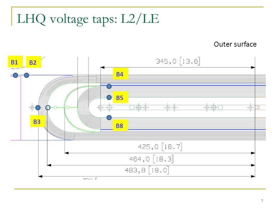 LHQ voltage taps: L2/LE 8 B3 B4 B5 HQ coil L2/LE Narrow strip of stainless-steel foil could be used for B4 in a straight section B4