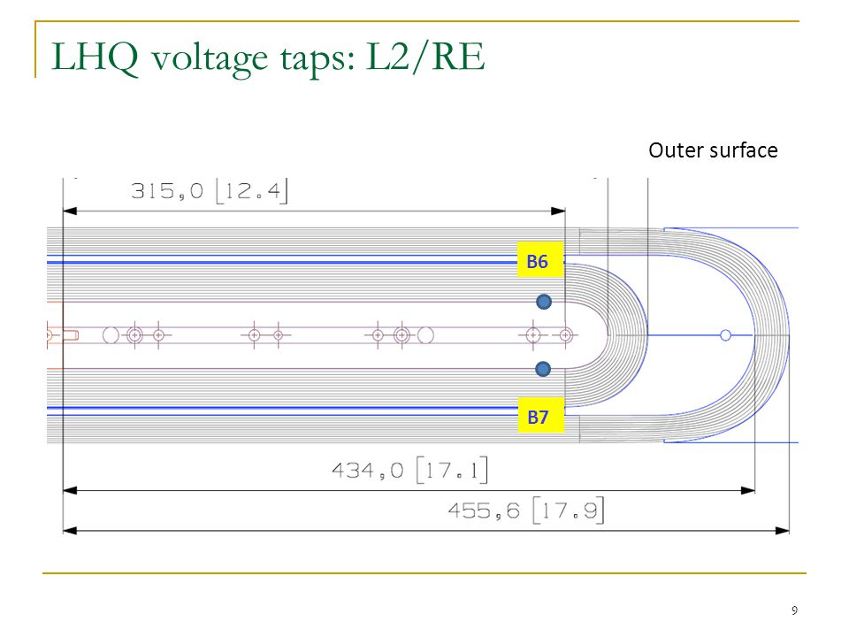 LHQ voltage taps: L2 10 B1/B2 B3 B6 B8 B4 B7 B5 Outer surface