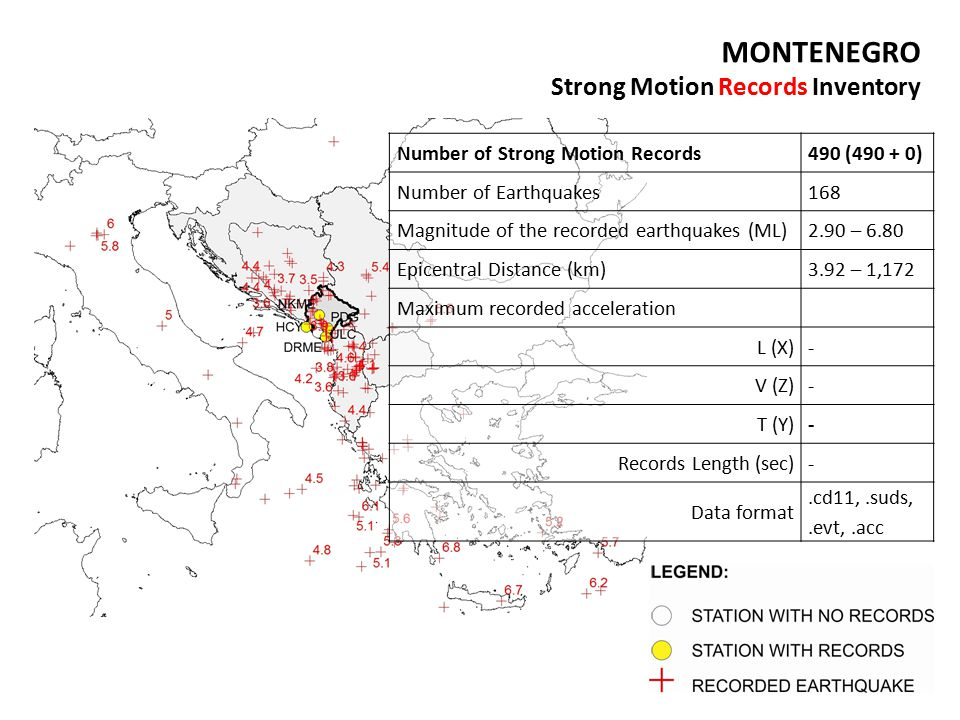 Number of Strong Motion Records490 (490 + 0) Number of Earthquakes168 Magnitude of the recorded earthquakes (ML)2.90 – 6.80 Epicentral Distance (km)3.