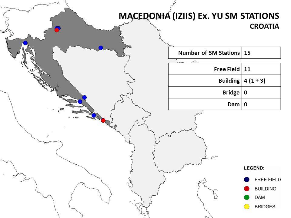 Number of SM Stations15 Free Field11 Building4 (1 + 3) Bridge0 Dam0 MACEDONIA (IZIIS) Ex. YU SM STATIONS CROATIA