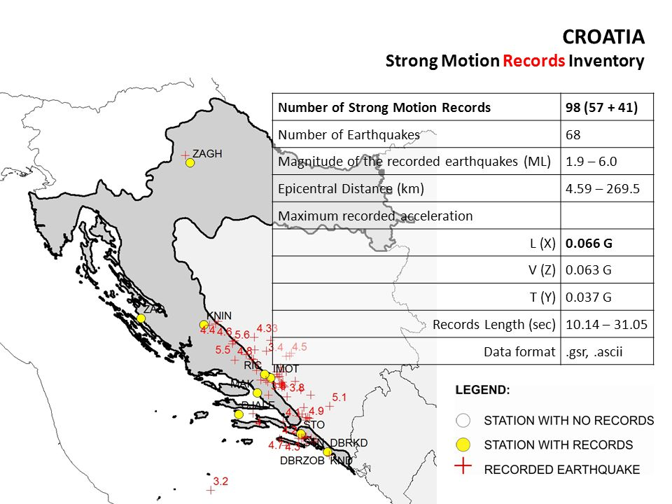 Number of Strong Motion Records98 (57 + 41) Number of Earthquakes68 Magnitude of the recorded earthquakes (ML)1.9 – 6.0 Epicentral Distance (km)4.59 –