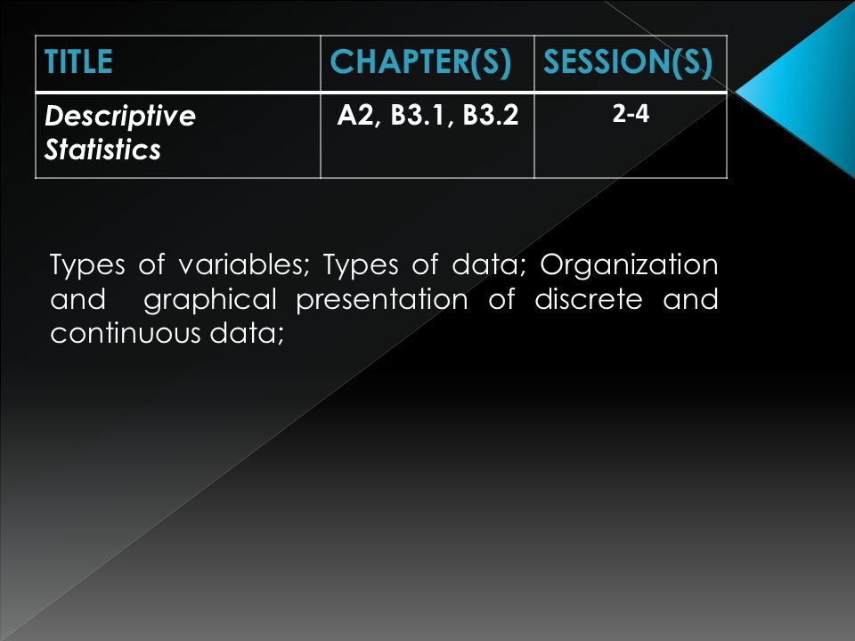 Measures of central tendency and dispersion for grouped and ungrouped data; Chebyshev theorem; Z-Scores; Quantiles; Outliers; Exploratory data analysis.