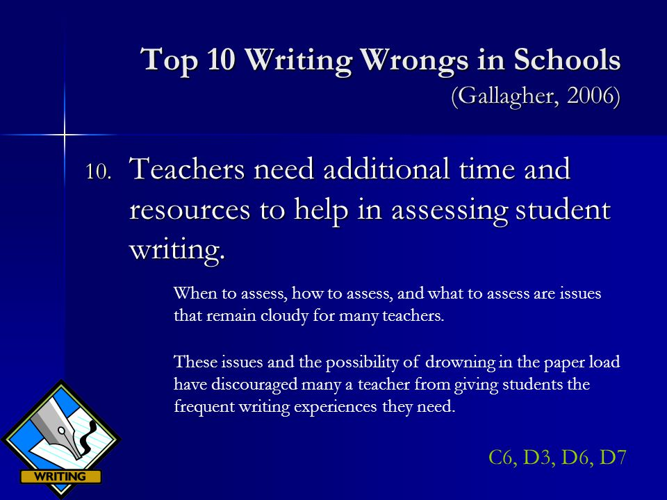 Top 10 Writing Wrongs in Schools (Gallagher, 2006) 10.