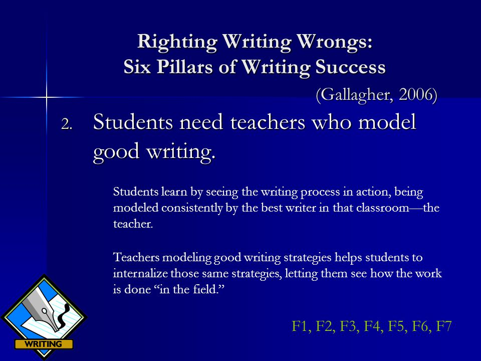 Righting Writing Wrongs: Six Pillars of Writing Success 2.