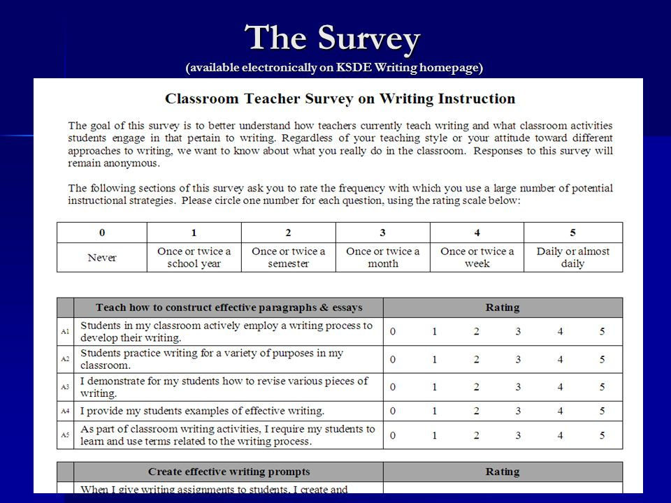 The Survey (available electronically on KSDE Writing homepage)