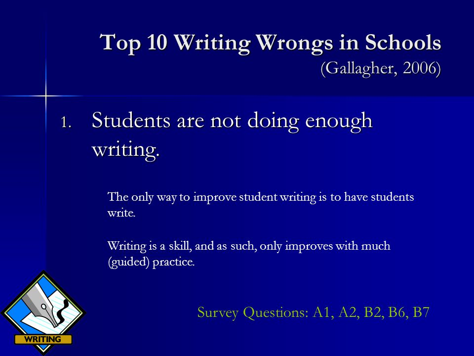 Top 10 Writing Wrongs in Schools (Gallagher, 2006) 1.
