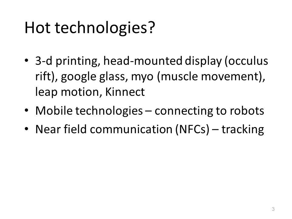 Hot technologies.