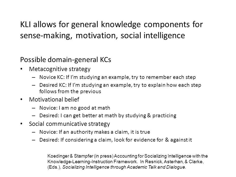 KLI allows for general knowledge components for sense-making, motivation, social intelligence Possible domain-general KCs Metacognitive strategy – Nov