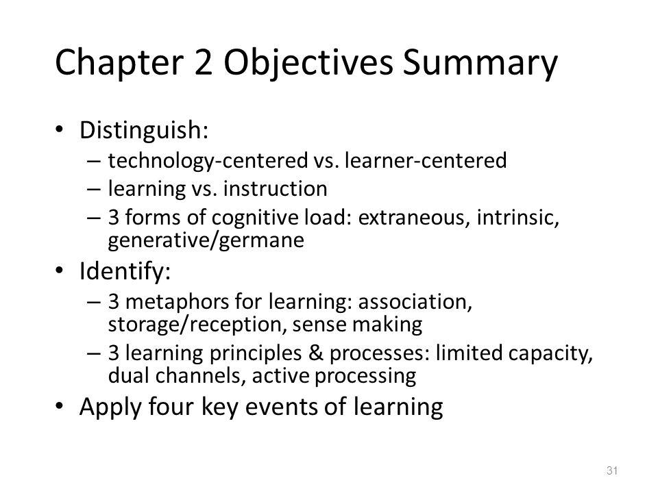 Chapter 2 Objectives Summary Distinguish: – technology-centered vs.