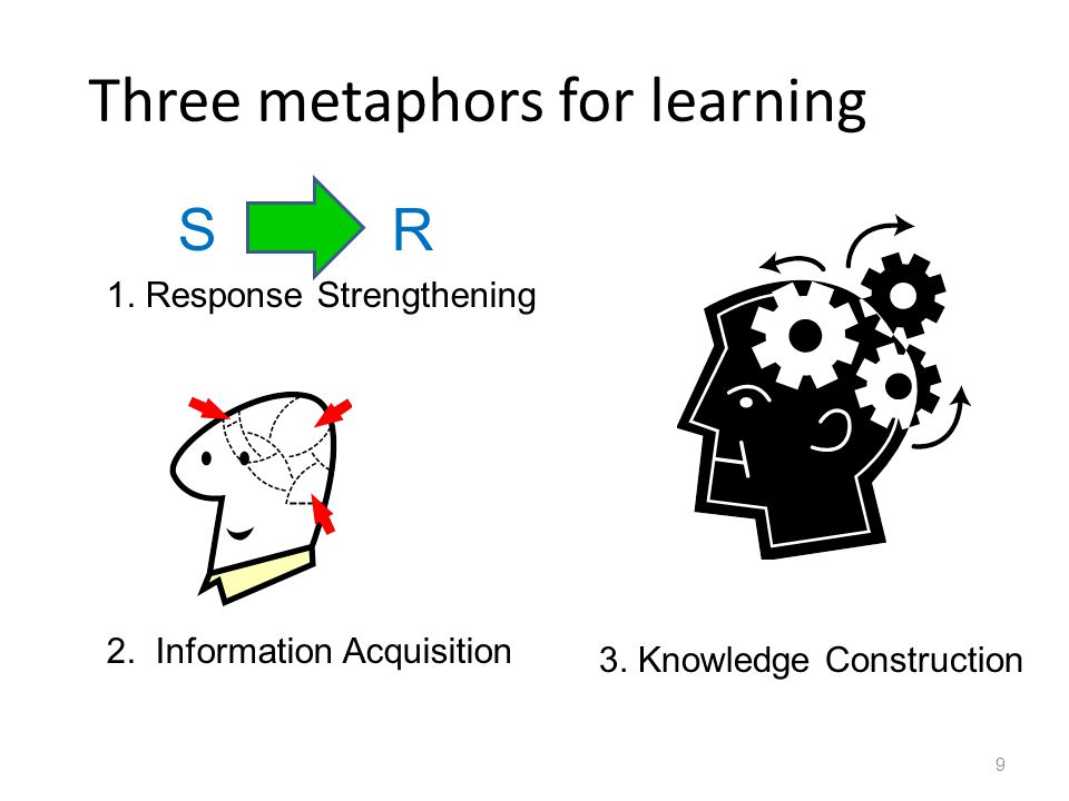 Three metaphors for learning 9 Outsourcing SRSR 1.