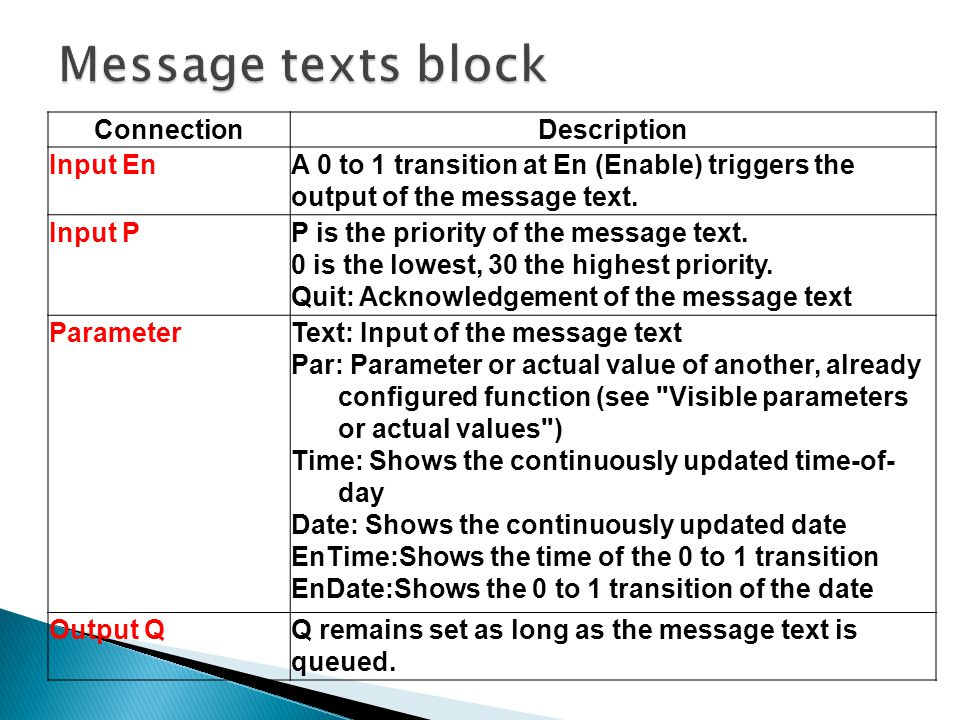 ConnectionDescription Input EnA 0 to 1 transition at En (Enable) triggers the output of the message text. Input PP is the priority of the message text