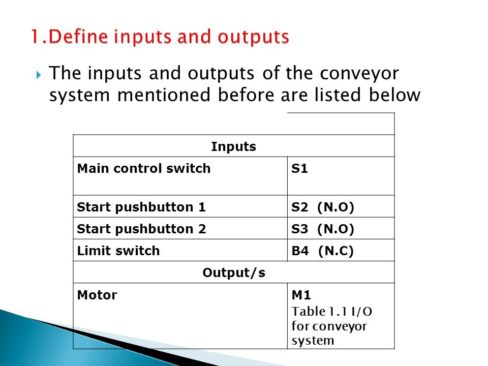  The inputs and outputs of the conveyor system mentioned before are listed below Inputs Main control switchS1 Start pushbutton 1S2 (N.O) Start pushbu