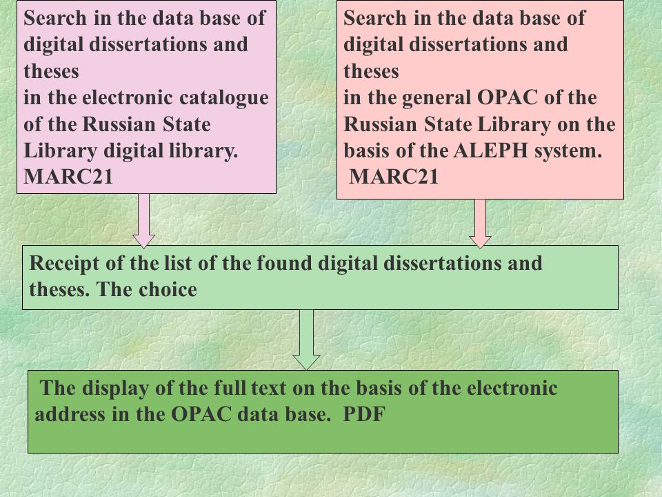 Search in the data base of digital dissertations and theses in the electronic catalogue of the Russian State Library digital library.