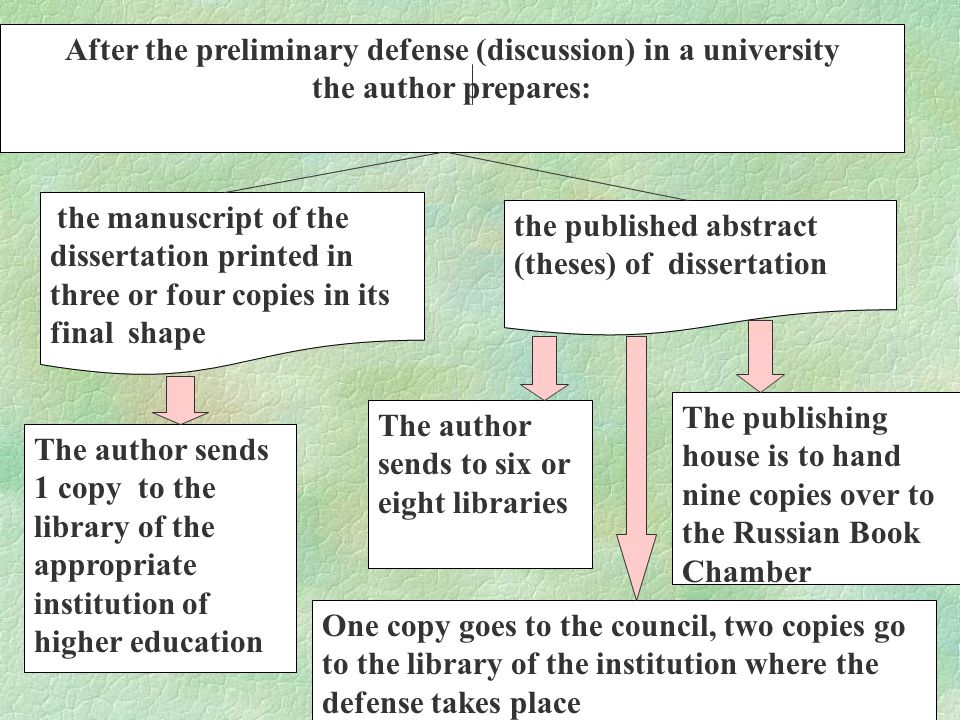 After the preliminary defense (discussion) in a university the author prepares: the manuscript of the dissertation printed in three or four copies in its final shape the published abstract (theses) of dissertation The author sends 1 copy to the library of the appropriate institution of higher education The author sends to six or eight libraries The publishing house is to hand nine copies over to the Russian Book Chamber One copy goes to the council, two copies go to the library of the institution where the defense takes place