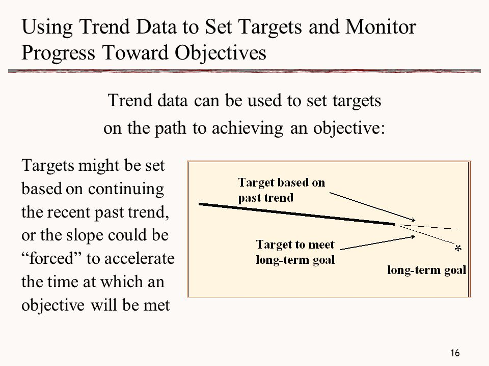 Using Trend Data to Set Targets and Monitor Progress Toward Objectives Trend data can be used to set targets on the path to achieving an objective: Targets might be set based on continuing the recent past trend, or the slope could be forced to accelerate the time at which an objective will be met 16