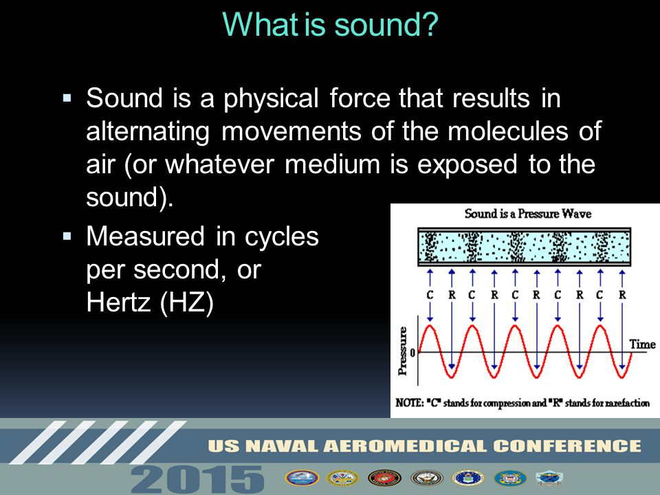 What is sound?  Sound is a physical force that results in alternating movements of the molecules of air (or whatever medium is exposed to the sound).