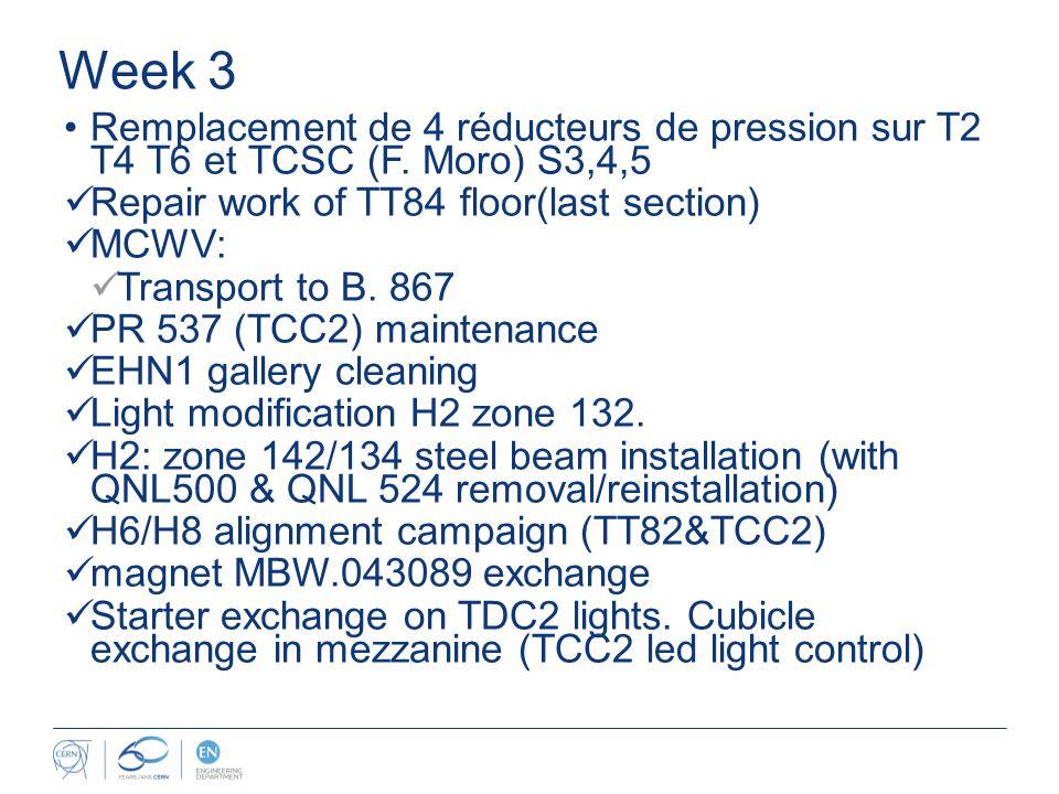 Week 3 Remplacement de 4 réducteurs de pression sur T2 T4 T6 et TCSC (F.