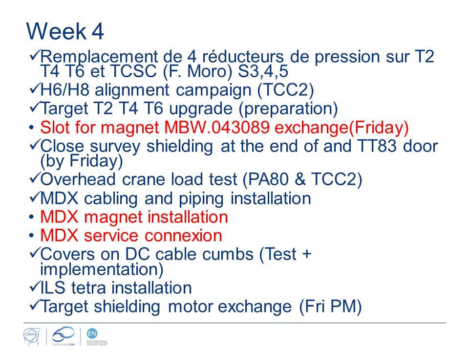 Week 4 Remplacement de 4 réducteurs de pression sur T2 T4 T6 et TCSC (F.