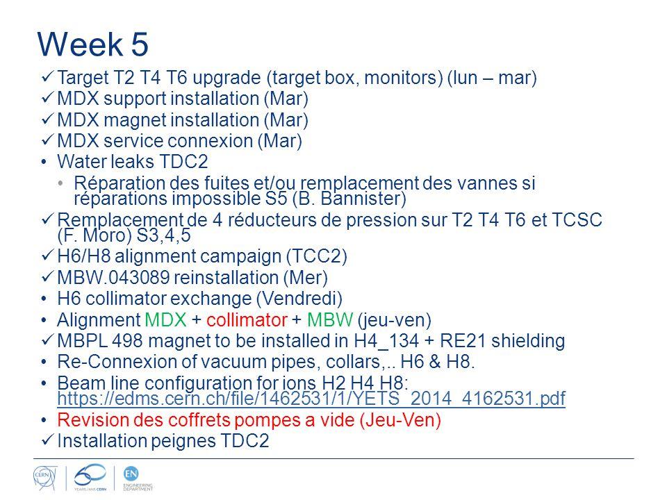 Week 5 Target T2 T4 T6 upgrade (target box, monitors) (lun – mar) MDX support installation (Mar) MDX magnet installation (Mar) MDX service connexion (Mar) Water leaks TDC2 Réparation des fuites et/ou remplacement des vannes si réparations impossible S5 (B.