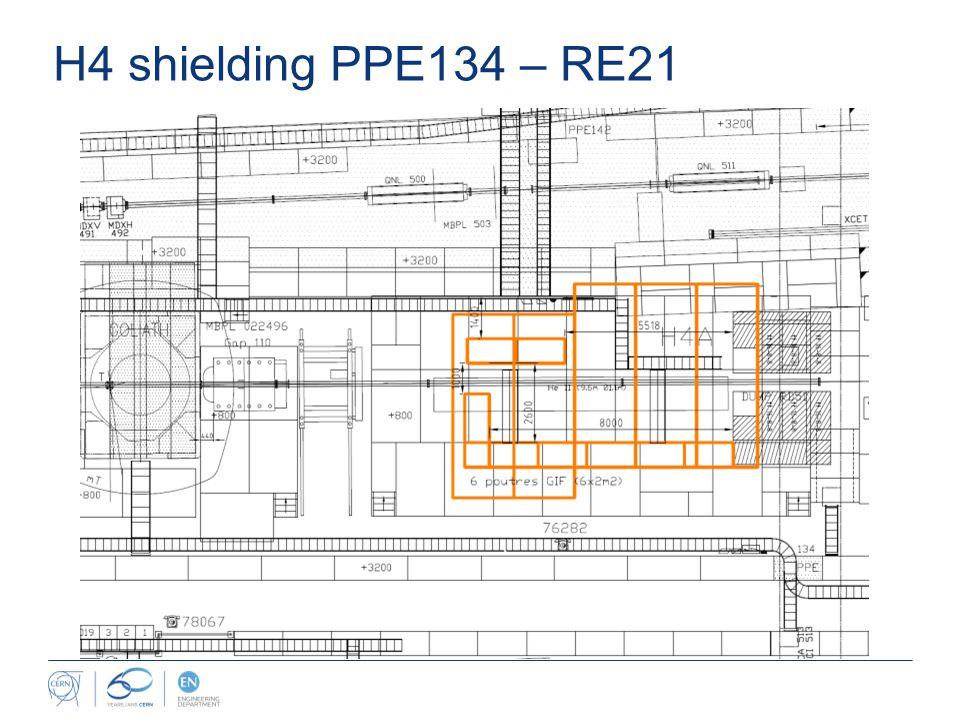 H4 shielding PPE134 – RE21