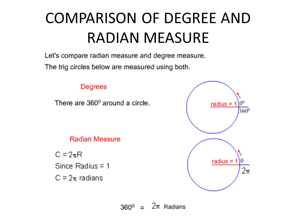 COMPARISON OF DEGREE AND RADIAN MEASURE