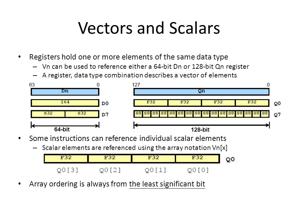 Vectors and Scalars Registers hold one or more elements of the same data type – Vn can be used to reference either a 64-bit Dn or 128-bit Qn register