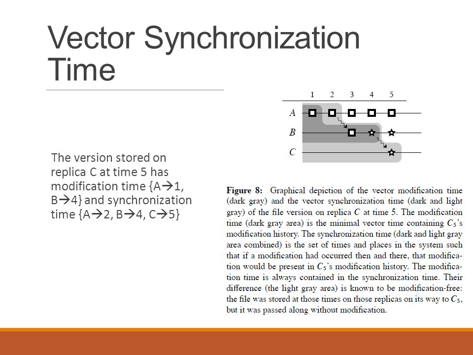 Vector Synchronization Time The version stored on replica C at time 5 has modification time {A  1, B  4} and synchronization time {A  2, B  4, C 