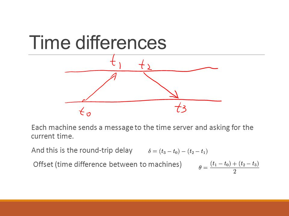 Time differences Each machine sends a message to the time server and asking for the current time. And this is the round-trip delay Offset (time differ