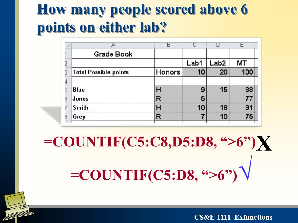 CS&E 1111 Exfunctions How many people scored above 6 points on either lab.