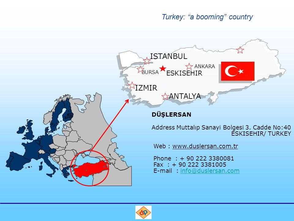 BURSA ISTANBUL IZMIR ANTALYA ANKARA ESKISEHIR Turkey: a booming country DÜŞLERSAN Address Muttalıp Sanayi Bolgesi 3.