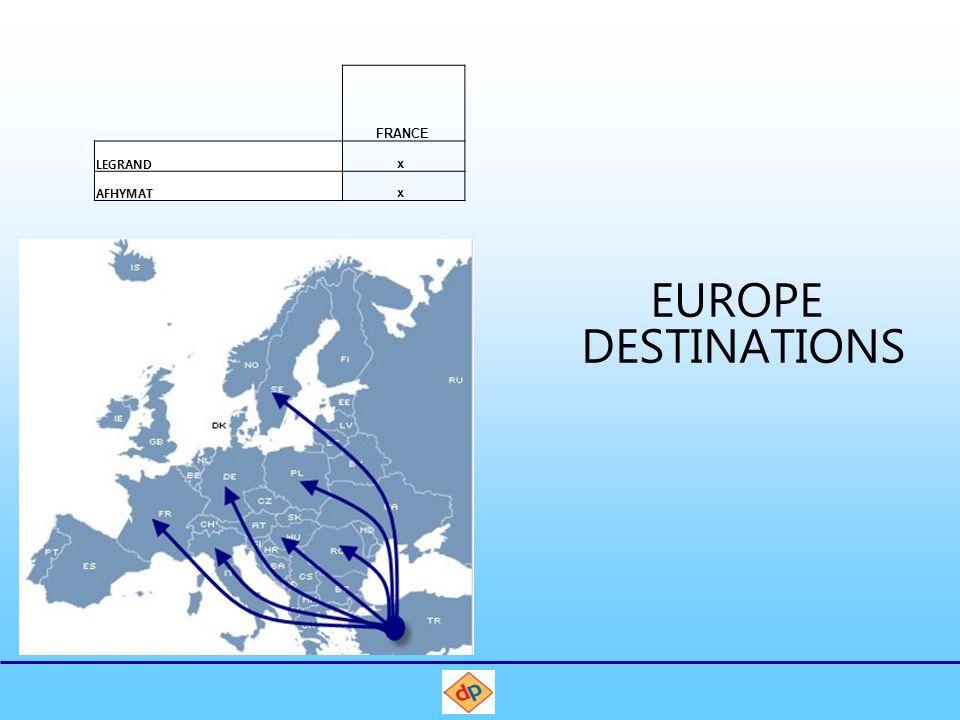 EUROPE DESTINATIONS FRANCE LEGRAND x AFHYMAT x