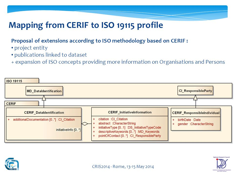 CRIS2014 - Rome, 13-15 May 2014 Mapping from CERIF to ISO 19115 profile Proposal of extensions according to ISO methodology based on CERIF : project entity publications linked to dataset + expansion of ISO concepts providing more information on Organisations and Persons