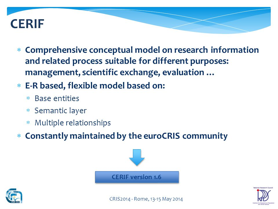 CRIS2014 - Rome, 13-15 May 2014 CERIF  Comprehensive conceptual model on research information and related process suitable for different purposes: management, scientific exchange, evaluation …  E-R based, flexible model based on:  Base entities  Semantic layer  Multiple relationships  Constantly maintained by the euroCRIS community CERIF version 1.6