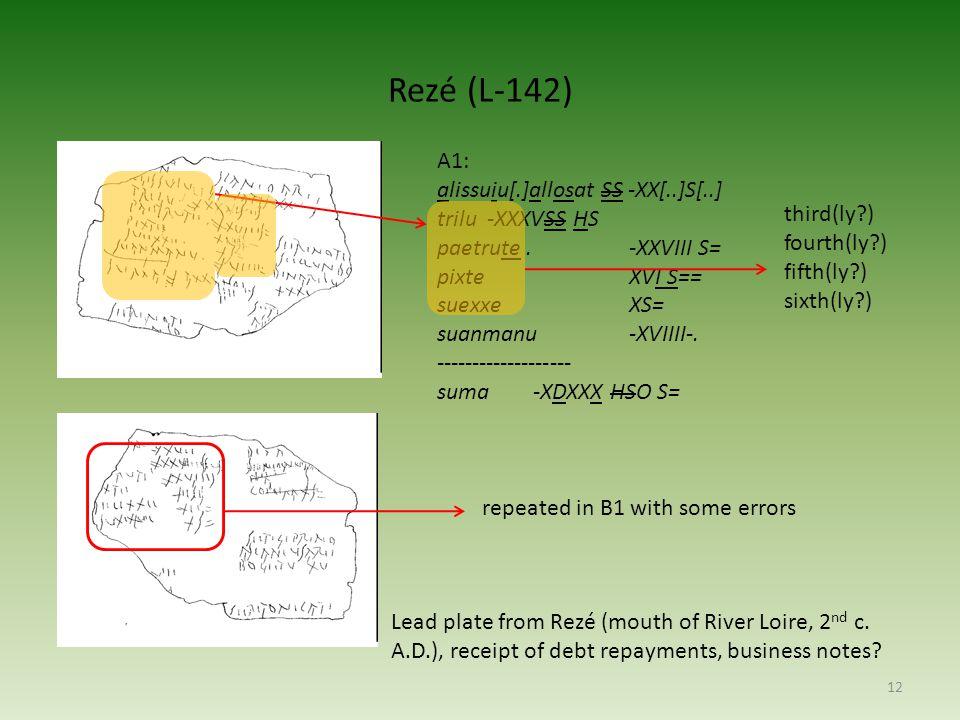 Rezé (L-142) Lead plate from Rezé (mouth of River Loire, 2 nd c. A.D.), receipt of debt repayments, business notes? 12 A1: alissuiu[.]allosat SS -XX[.