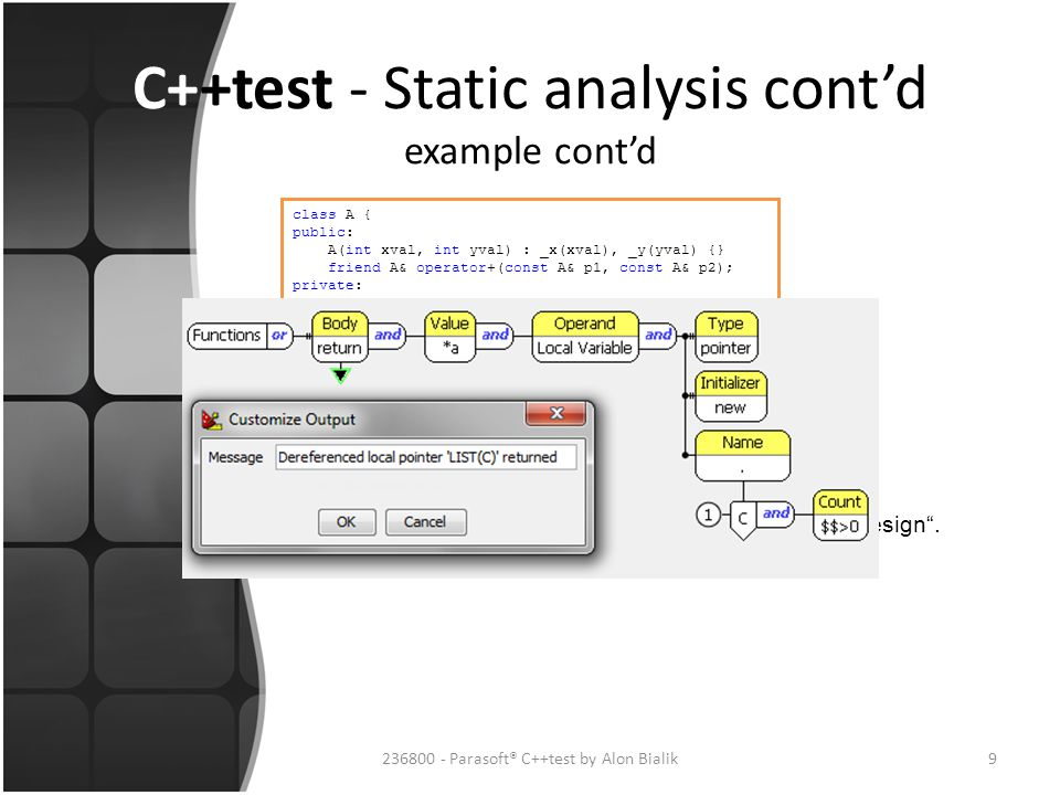 C++test - Static analysis cont'd example cont'd class A { public: A(int xval, int yval) : _x(xval), _y(yval) {} friend A& operator+(const A& p1, const