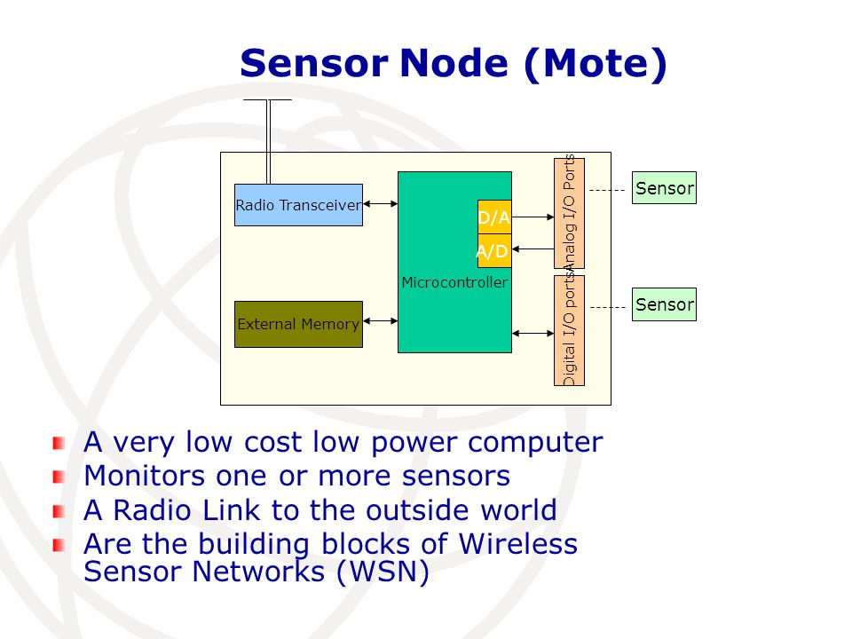 A very low cost low power computer Monitors one or more sensors A Radio Link to the outside world Are the building blocks of Wireless Sensor Networks (WSN) External Memory Digital I/O ports Radio Transceiver Analog I/O Ports Microcontroller A/D D/A Sensor Sensor Node (Mote)