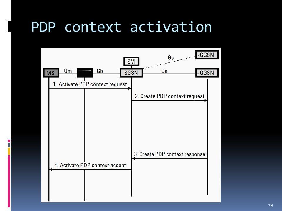 PDP context activation 19