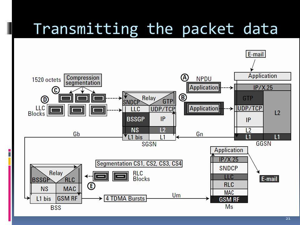 Transmitting the packet data units 21