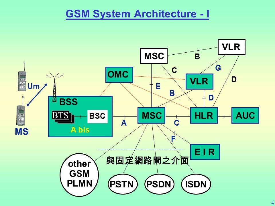 4 MSC BSS BSC A bis AUCHLR Um AC VLR MSC B E G C E I R F OMC PSTNPSDNISDNother GSM PLMN D B D MS GSM System Architecture - I 與固定網路間之介面 BTS