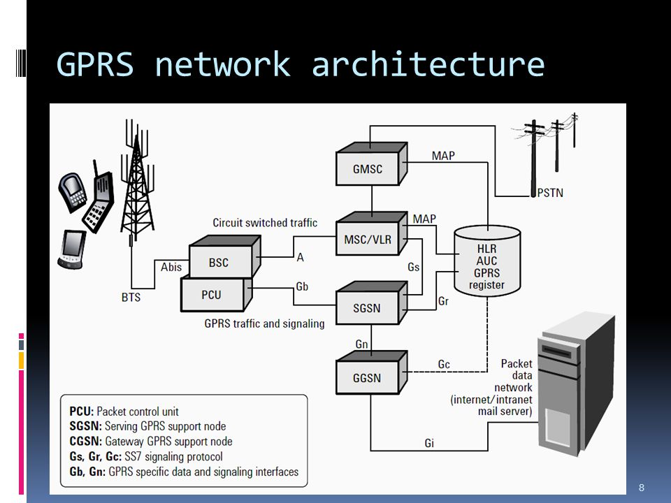  The gateway GPRS support node (GGSN)  provides a gateway between the GPRS network and the public packet data network (PDN) or other GPRS networks.