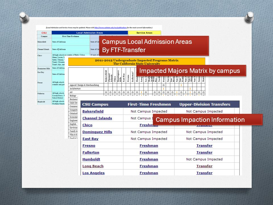 Campus Local Admission Areas By FTF-Transfer Campus Local Admission Areas By FTF-Transfer Impacted Majors Matrix by campus Campus Impaction Informatio