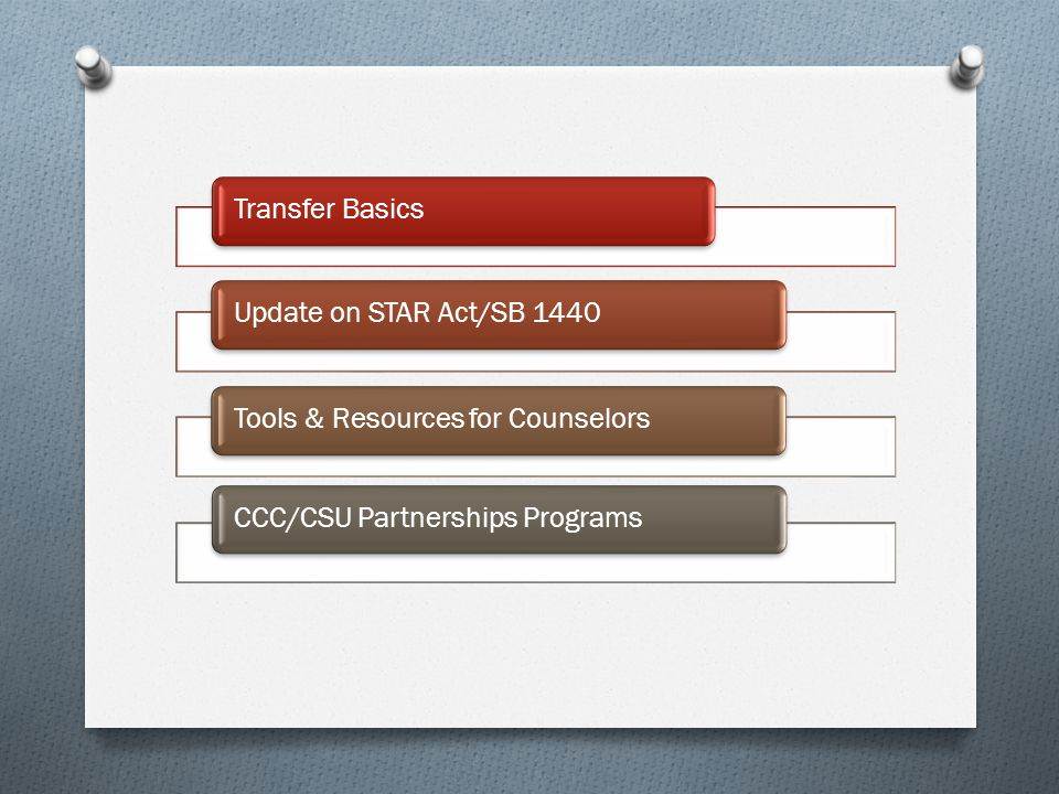 Transfer Basics In the beginning The Master Plan for Higher Education in California (Donahoe Higher Education Act 1960) defined the roles of the California Public Post- secondary Institutions to the university eligible graduates of a California pubic high schools O UC provide enrollment access to the top 1/8 O CSU provide enrollment access to the top 1/3 O CCC provide enrollment access to all others The role of the CSU to transfer students as outlined in the Master Plan: O California Community College (CCC) Transfer Students have the highest admission priority over all other students (ED Code 66202) O CSU shall maintain an undergraduate student population composed of a ratio of upper-division to lower-division students of at least 60 to 40 percent (Section 66201.5).