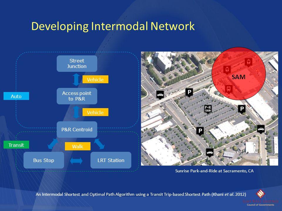 Developing Intermodal Network Access point to P&R Street Junction Auto Bus StopLRT Station P&R Centroid Transit Walk Vehicle An Intermodal Shortest an