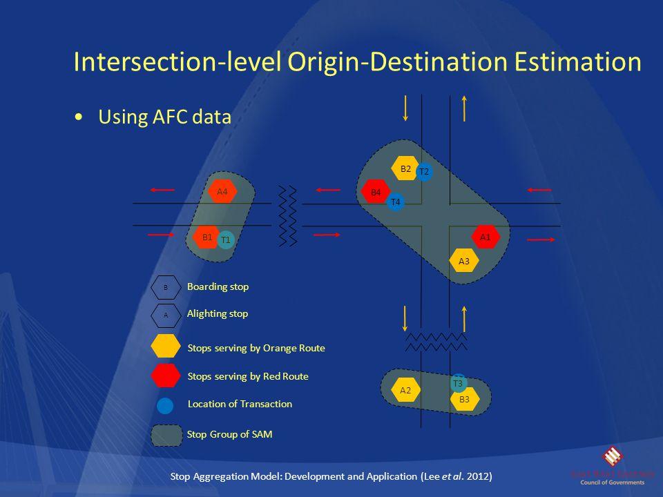 Using AFC data Intersection-level Origin-Destination Estimation Stops serving by Orange Route B1 T1 A1 B2 A2 T2 B3 A3 T3 A4 B4 T4 Stops serving by Red
