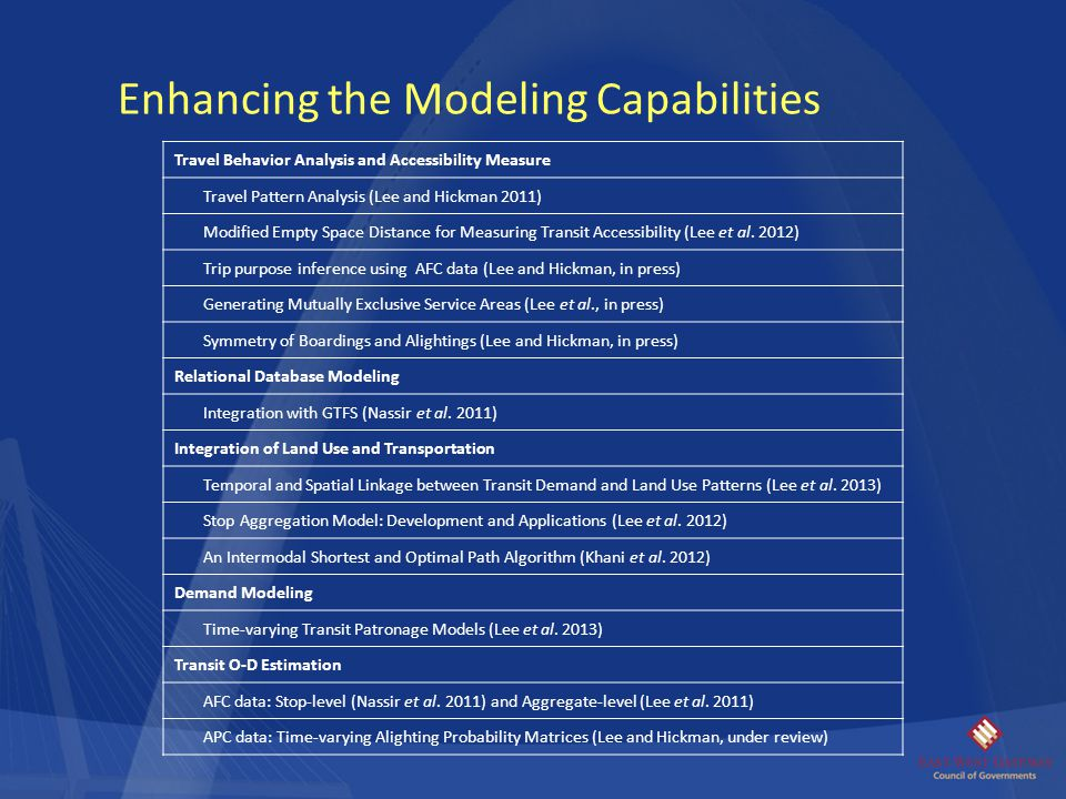Enhancing the Modeling Capabilities Travel Behavior Analysis and Accessibility Measure Travel Pattern Analysis (Lee and Hickman 2011) Modified Empty S