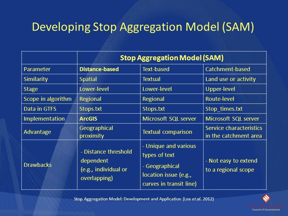 Developing Stop Aggregation Model (SAM) Stop Aggregation Model (SAM) ParameterDistance-basedText-basedCatchment-based SimilaritySpatialTextualLand use