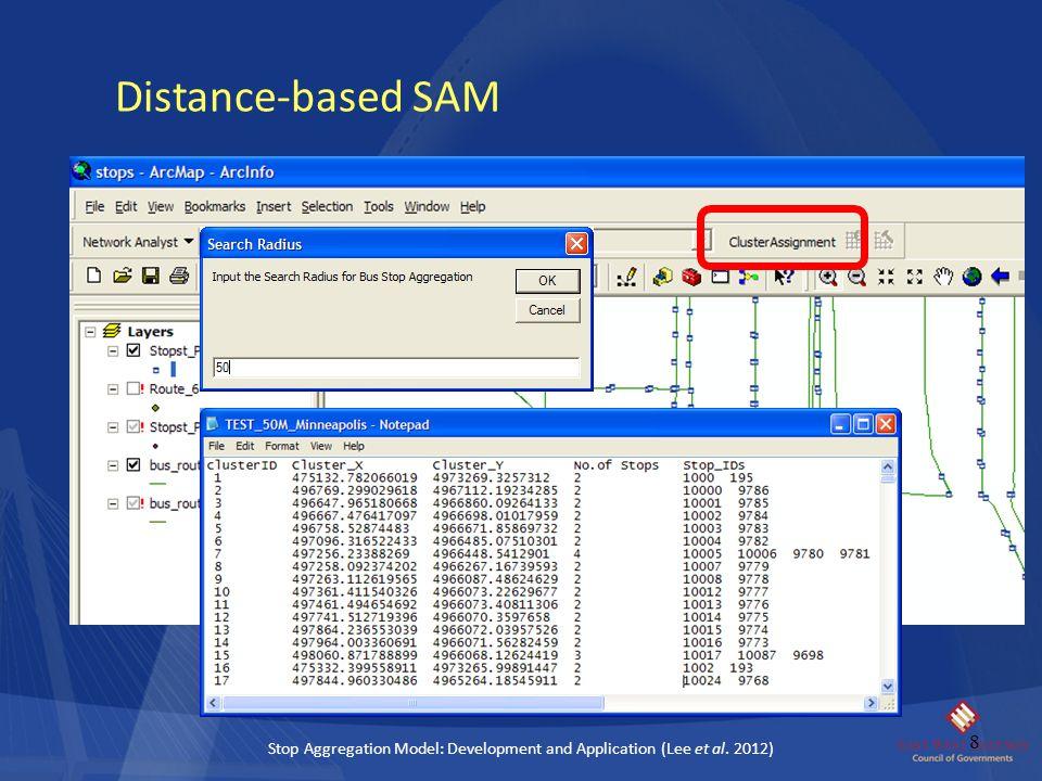 Distance-based SAM 8 Stop Aggregation Model: Development and Application (Lee et al. 2012)