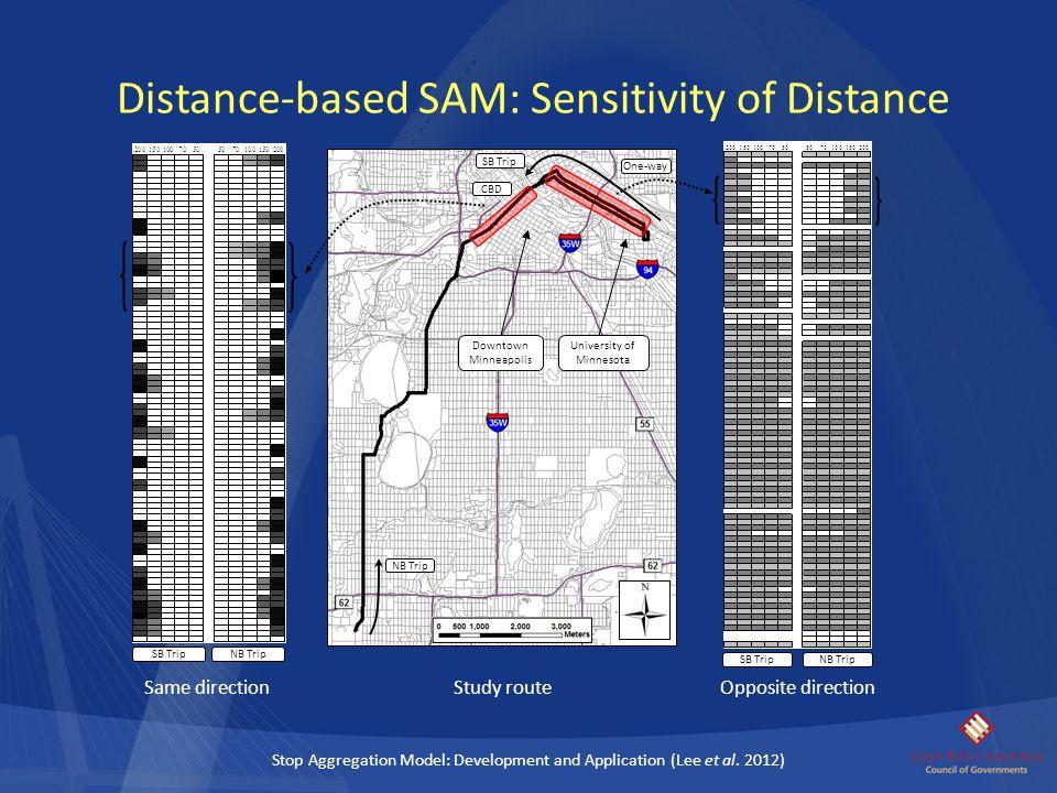 Distance-based SAM: Sensitivity of Distance SB TripNB Trip SB TripNB Trip SB Trip CBD One-way Downtown Minneapolis University of Minnesota Study route