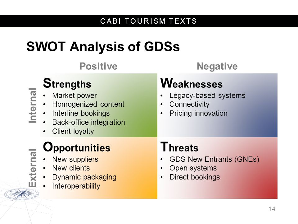 CABI TOURISM TEXTS PositiveNegative Internal S trengths Market power Homogenized content Interline bookings Back-office integration Client loyalty W e